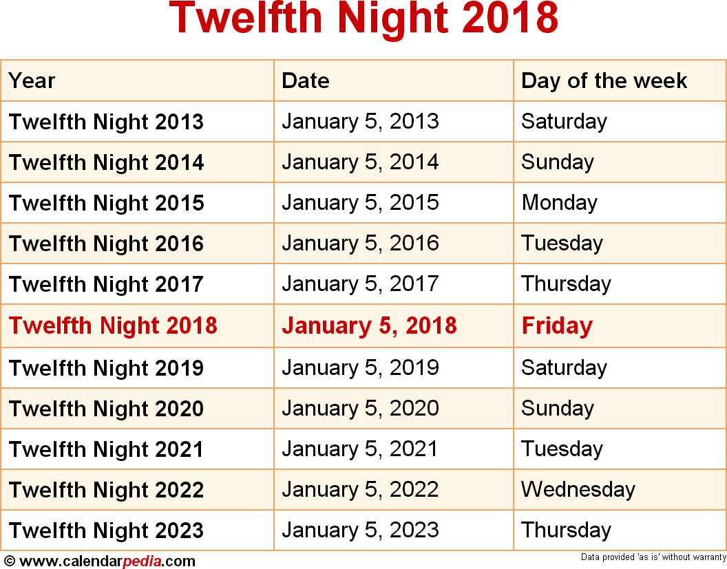 Twelfth Night 2018