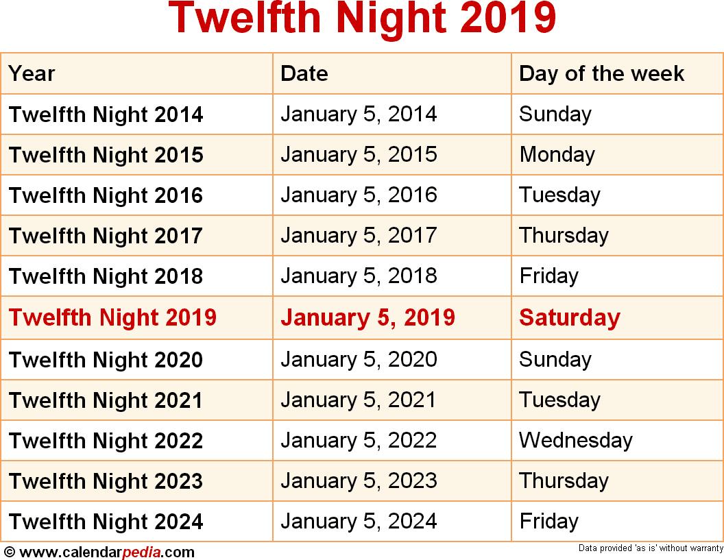 Twelfth Night 2019