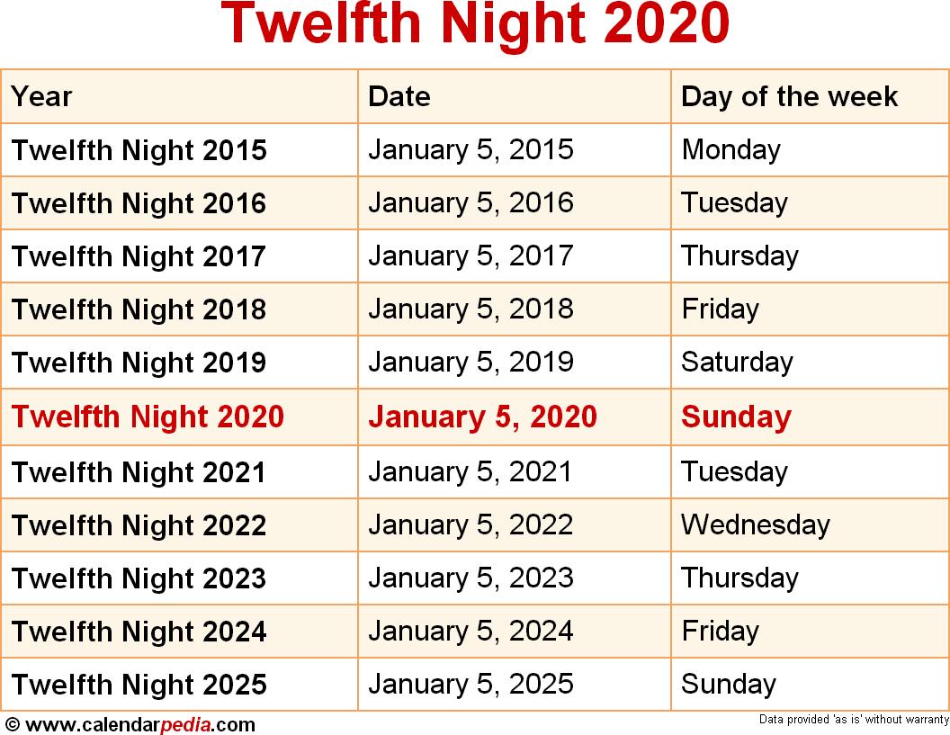 Twelfth Night 2020
