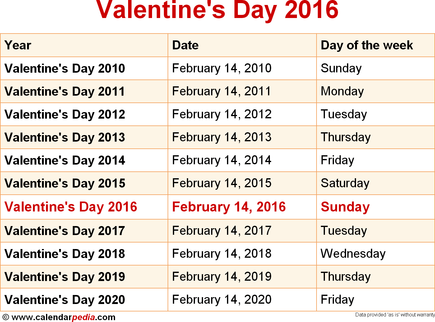 Valentines Day Dating For Two Weeks