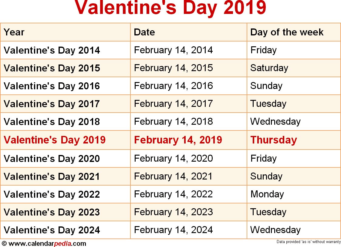 When Is Valentine S Day 2019 2020 Dates Of Valentine S Day
