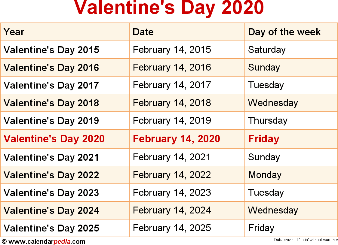 Good Day Calendar February 2020 When is Valentine's Day 2020 & 2021? Dates of Valentine's Day