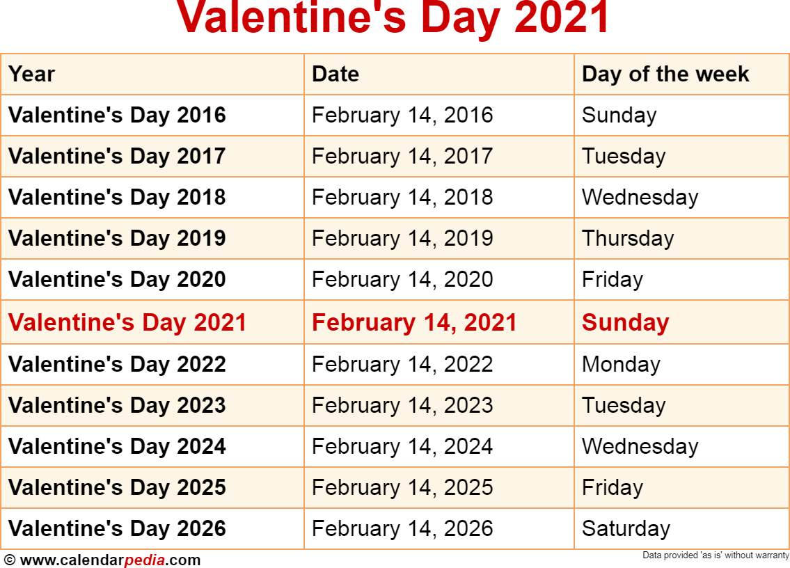 When Is Valentine S Day 2021