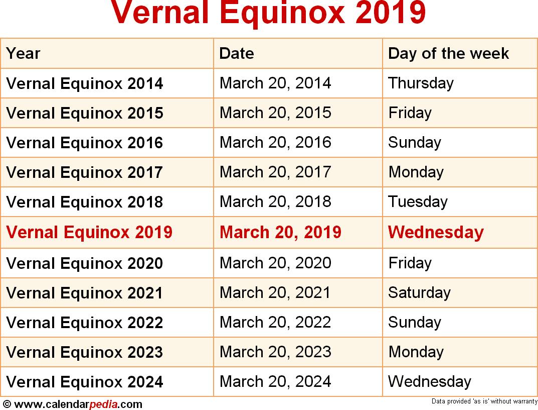 Vernal Equinox 2019