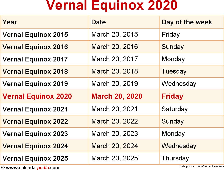 Vernal Equinox 2020
