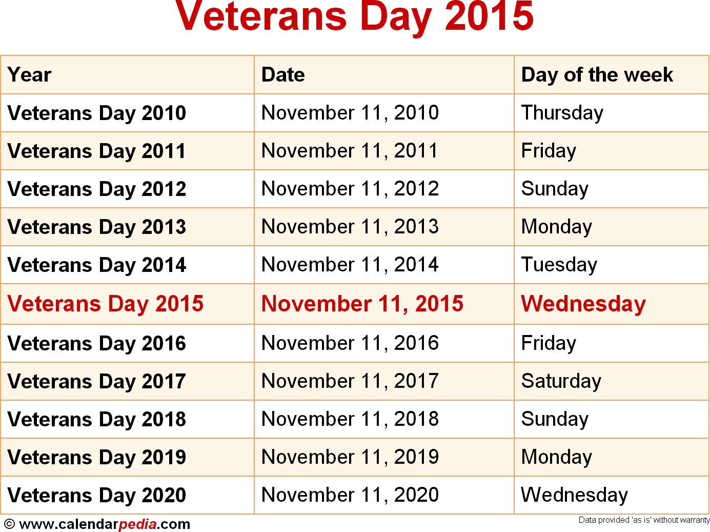 Veterans day 2019 date in Australia