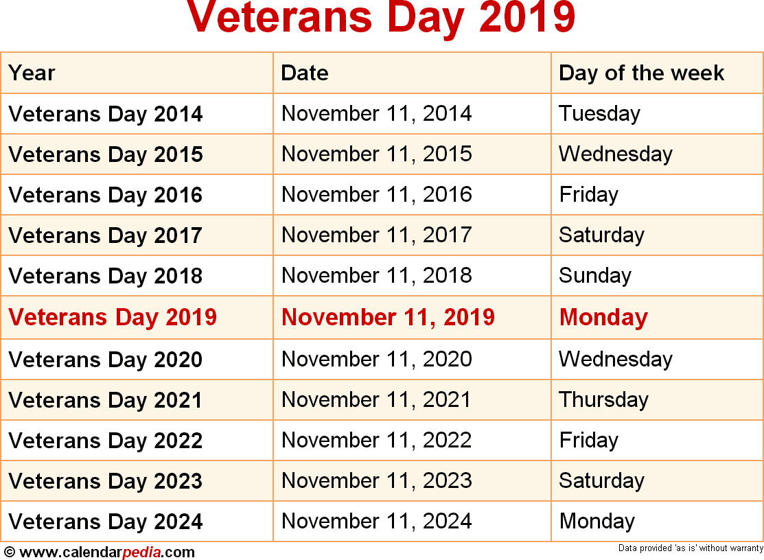 Veterans Day 2020 Calendar When is Veterans Day 2019 & 2020? Dates of Veterans Day