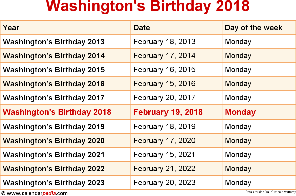 Washington's Birthday 2018