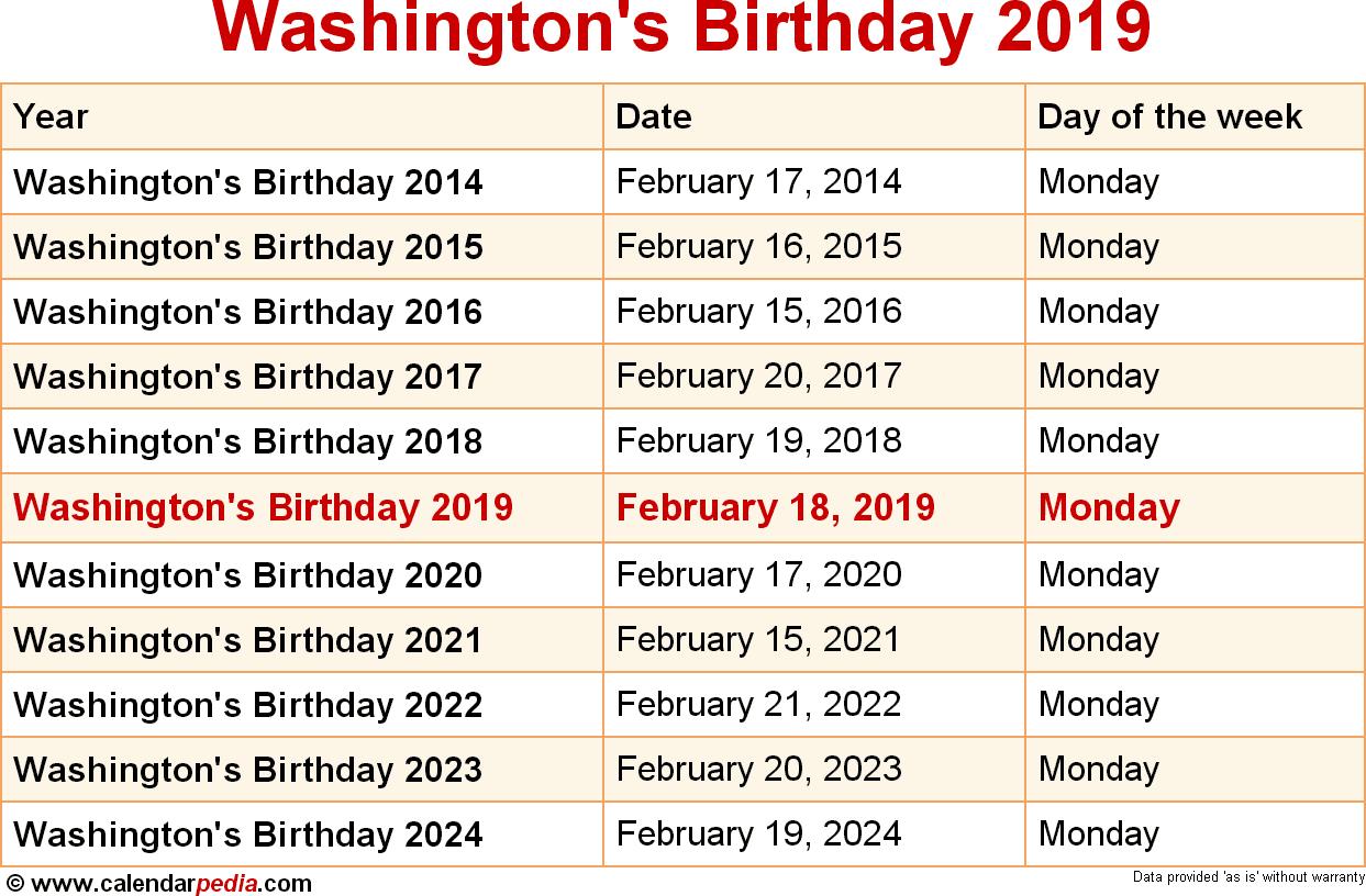 Washington's Birthday 2019