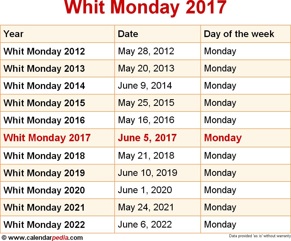 Whit Monday 2017