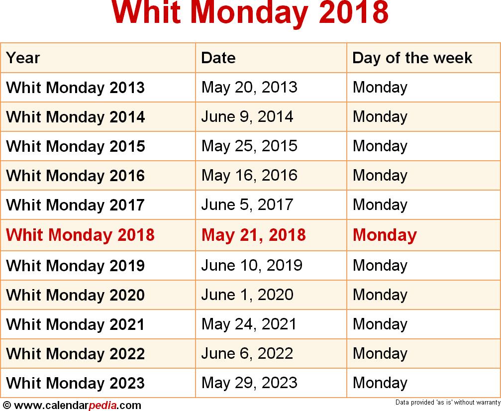 Whit Monday 2018