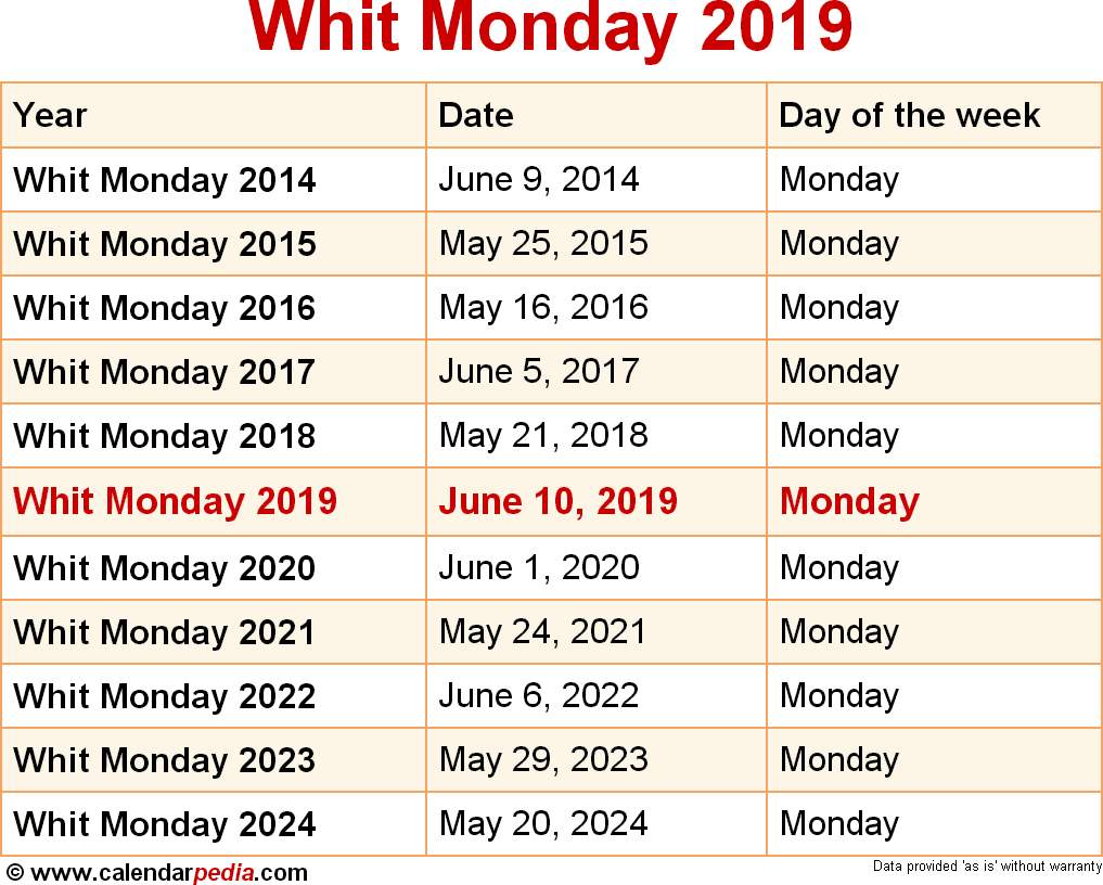 when is whit monday 2019 2020 dates of whit monday