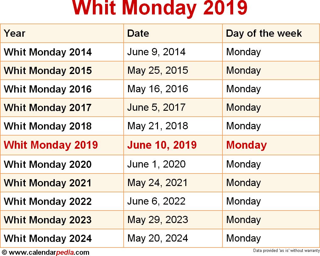 Whit Monday 2019