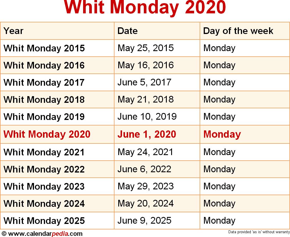 Whit Monday 2020