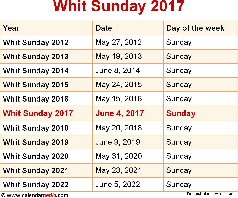 Whit Sunday 2017