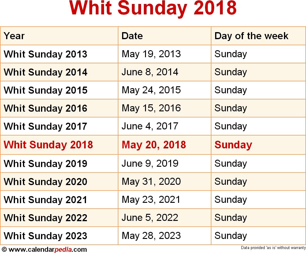 Whit Sunday 2018