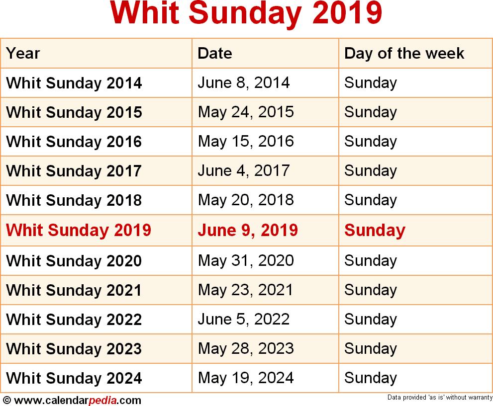 Whit Sunday 2019