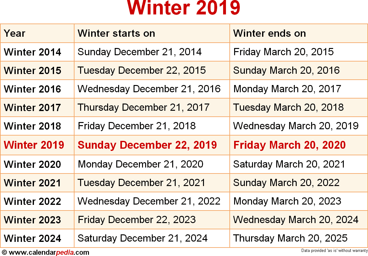 When is Winter 2019 & 2020? Dates of Winter