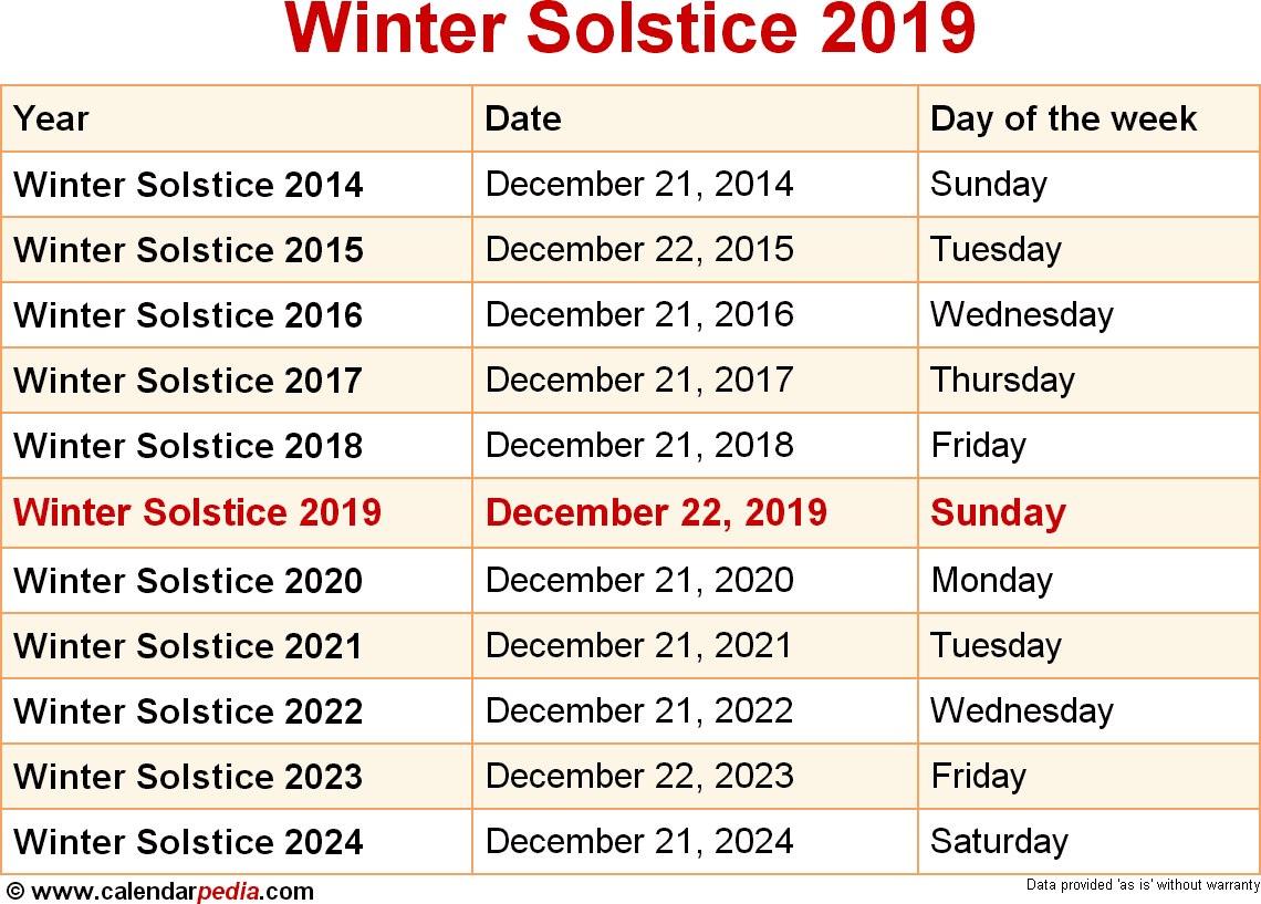 When is Winter Solstice 2019 & 2020? Dates of Winter Solstice