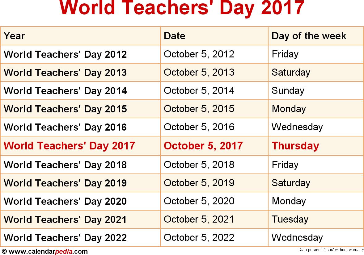 World Teachers' Day 2017