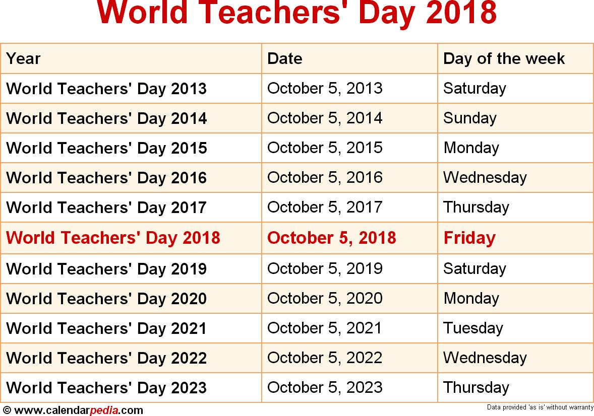 World Teachers' Day 2018