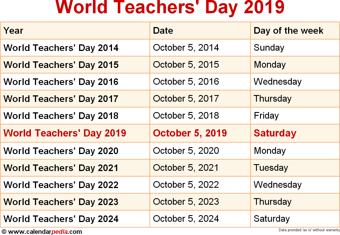 When is World Teachers' Day 2019 & 2020?